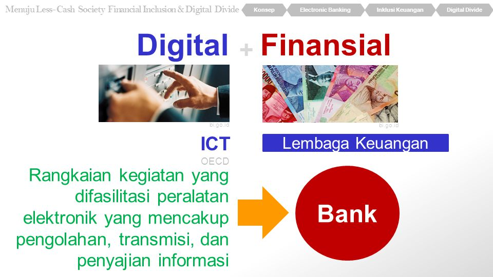 KonsepElectronic BankingInklusi KeuanganDigital Divide Menuju Less- Cash Society Financial Inclusion & Digital Divide NRI ASEAN Penetrasi, pemanfaatan, dan dampak TIK di Indonesia masih tertinggal