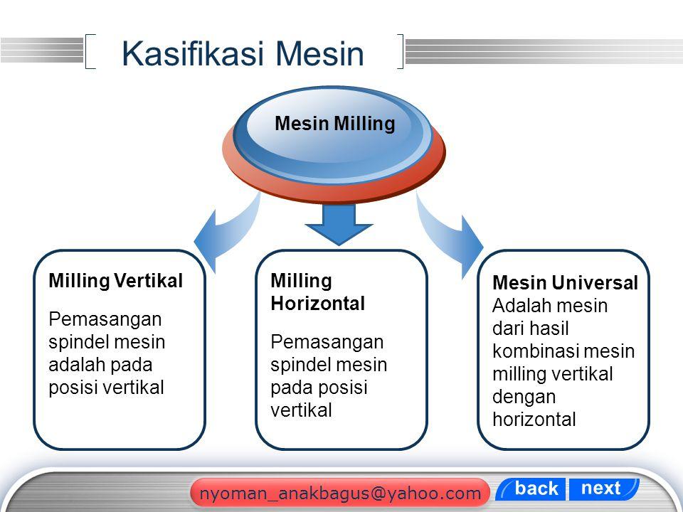 LOGO Kasifikasi Mesin Milling Vertikal Pemasangan spindel mesin adalah pada posisi vertikal Mesin Universal Adalah mesin dari hasil kombinasi mesin mi