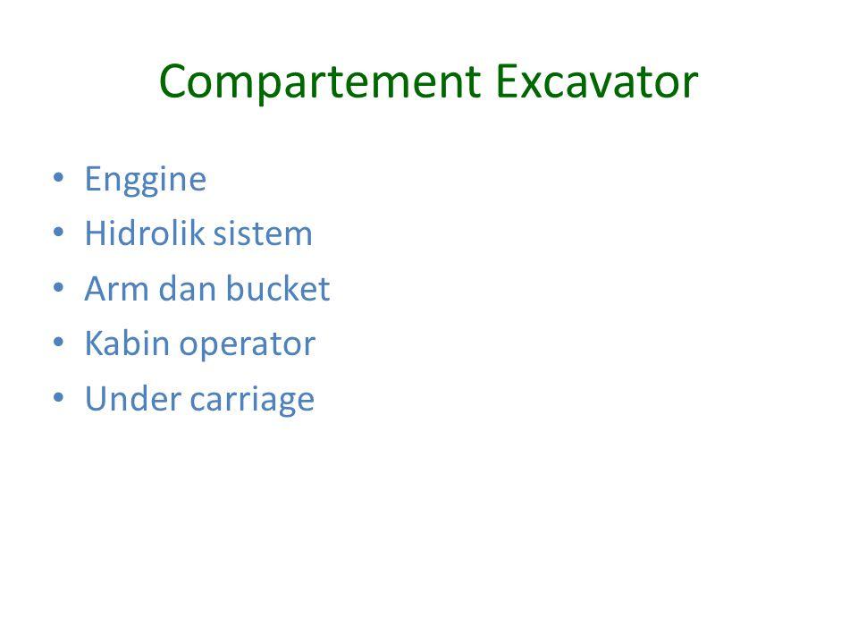 Compartement Excavator Enggine Hidrolik sistem Arm dan bucket Kabin operator Under carriage