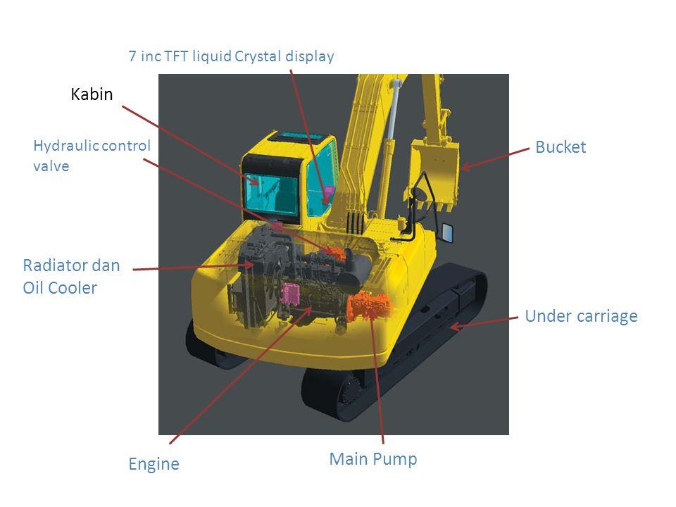 7 inc TFT liquid Crystal display Hydraulic control valve Engine Main Pump Radiator dan Oil Cooler Under carriage Bucket Kabin