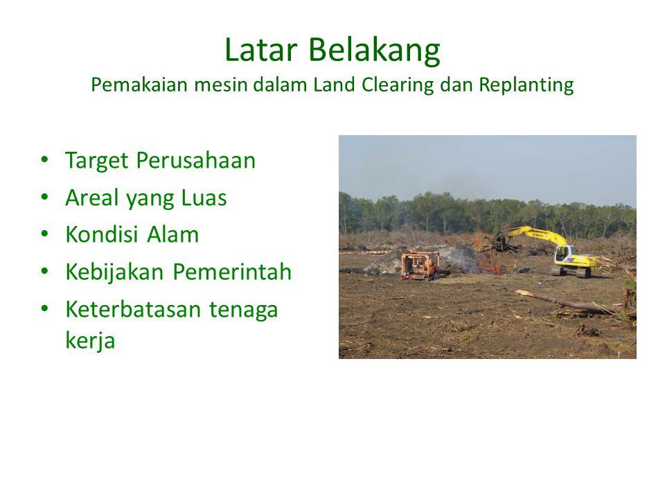 Latar Belakang Pemakaian mesin dalam Land Clearing dan Replanting Target Perusahaan Areal yang Luas Kondisi Alam Kebijakan Pemerintah Keterbatasan tenaga kerja