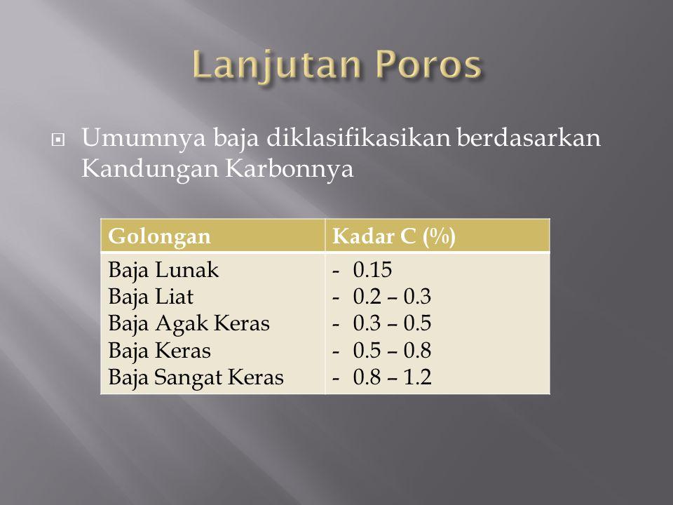  Umumnya baja diklasifikasikan berdasarkan Kandungan Karbonnya GolonganKadar C (%) Baja Lunak Baja Liat Baja Agak Keras Baja Keras Baja Sangat Keras -0.15 -0.2 – 0.3 -0.3 – 0.5 -0.5 – 0.8 -0.8 – 1.2