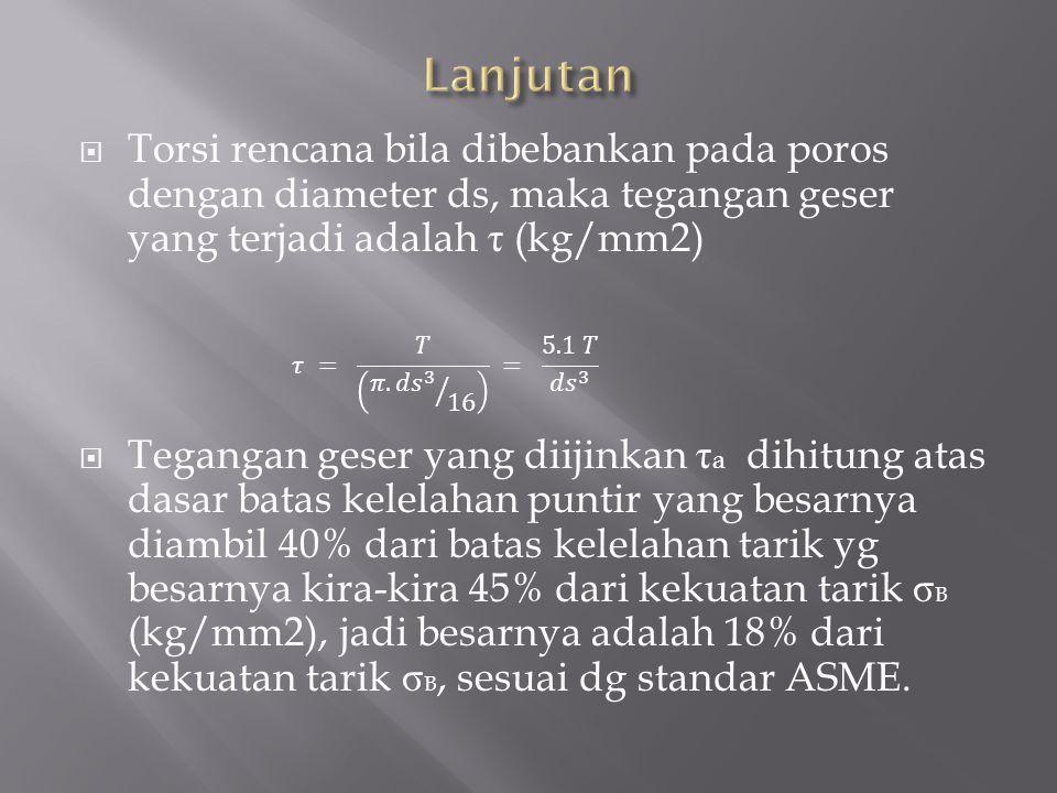  Torsi rencana bila dibebankan pada poros dengan diameter ds, maka tegangan geser yang terjadi adalah τ (kg/mm2)  Tegangan geser yang diijinkan τ a dihitung atas dasar batas kelelahan puntir yang besarnya diambil 40% dari batas kelelahan tarik yg besarnya kira-kira 45% dari kekuatan tarik σ B (kg/mm2), jadi besarnya adalah 18% dari kekuatan tarik σ B, sesuai dg standar ASME.
