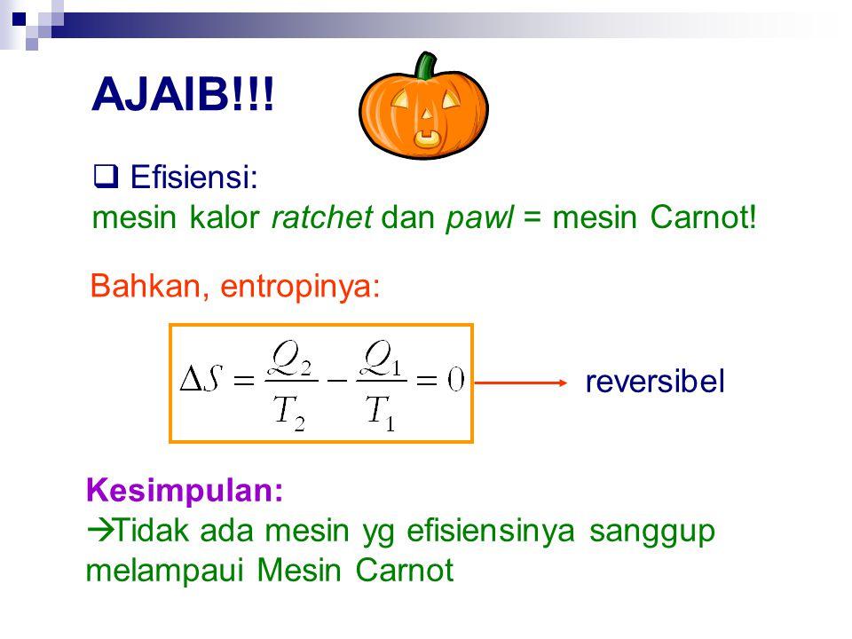 AJAIB!!.  Efisiensi: mesin kalor ratchet dan pawl = mesin Carnot.