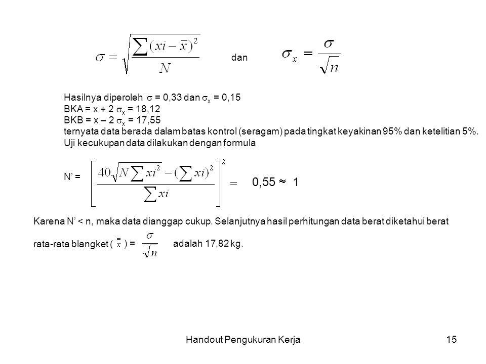 Handout Pengukuran Kerja15 Hasilnya diperoleh  = 0,33 dan  x = 0,15 BKA = x + 2  x = 18,12 BKB = x – 2  x = 17,55 ternyata data berada dalam batas