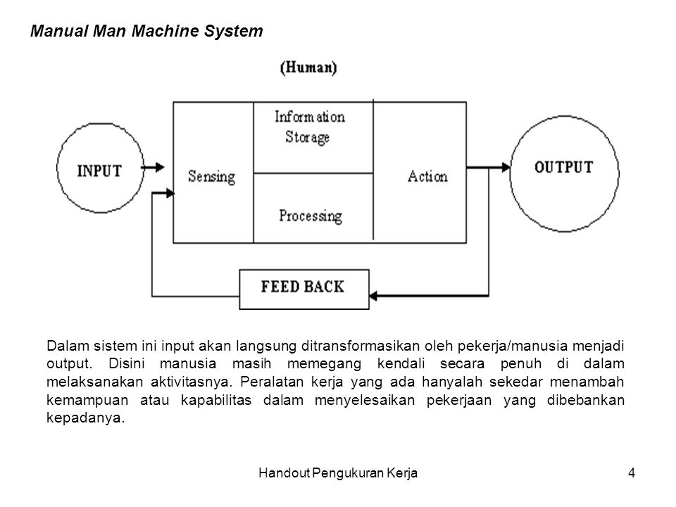 Handout Pengukuran Kerja4 Manual Man Machine System Dalam sistem ini input akan langsung ditransformasikan oleh pekerja/manusia menjadi output. Disini