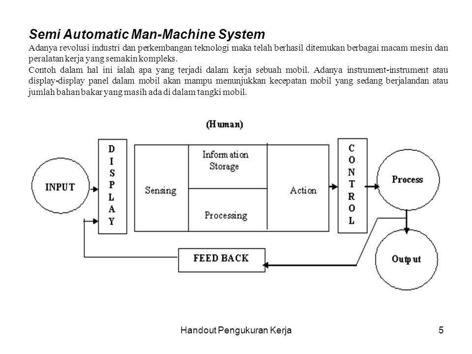 Handout Pengukuran Kerja6 Disini manusia atau pengemudi kendaraan tidak akan bisa secara langsung mengendalikan sumber tenaga penggerak mobil tersebut secara langsung, karena dalam sistem ini mesinlah yang akan memberi tenaga yang mampu menyebabkan sistem berjalan.