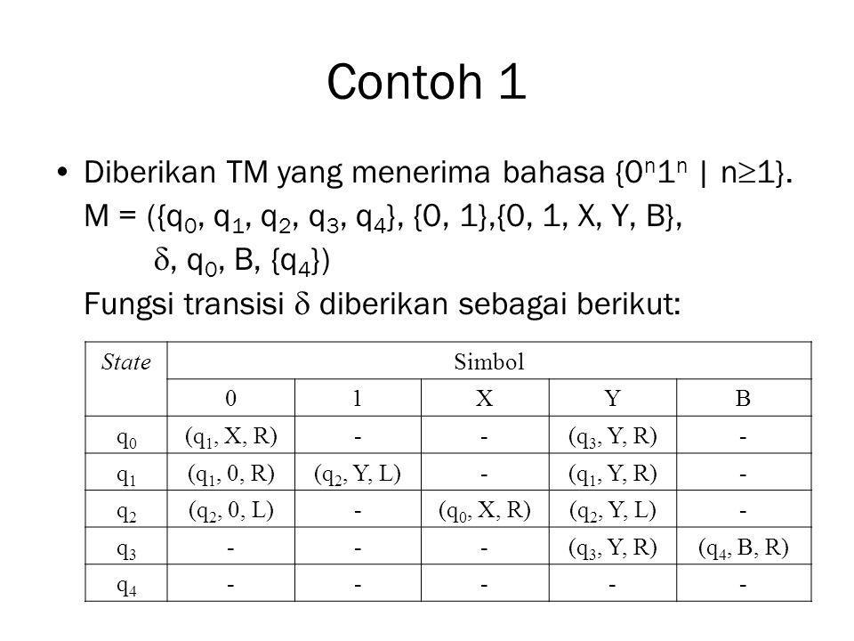 Contoh 1 Diberikan TM yang menerima bahasa {0 n 1 n | n  1}. M = ({q 0, q 1, q 2, q 3, q 4 }, {0, 1},{0, 1, X, Y, B}, , q 0, B, {q 4 }) Fungsi trans
