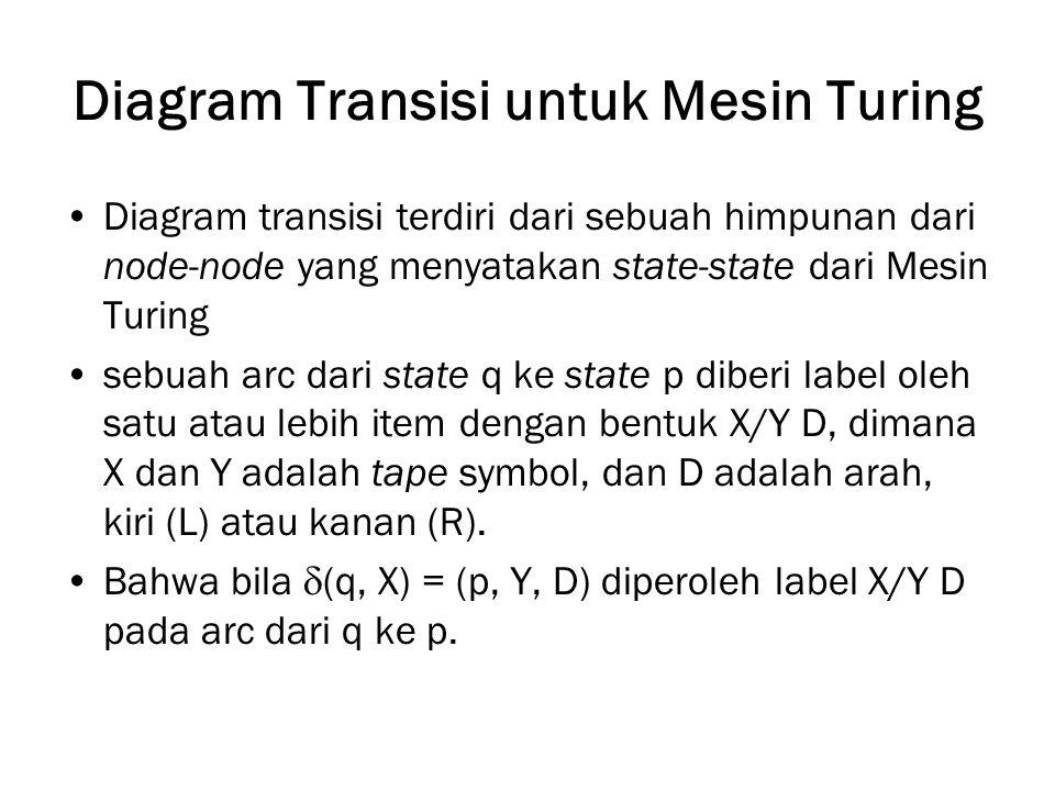 Diagram Transisi untuk Mesin Turing Diagram transisi terdiri dari sebuah himpunan dari node-node yang menyatakan state-state dari Mesin Turing sebuah