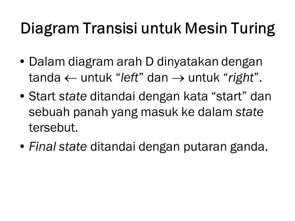 """Diagram Transisi untuk Mesin Turing Dalam diagram arah D dinyatakan dengan tanda  untuk """"left"""" dan  untuk """"right"""". Start state ditandai dengan kata"""