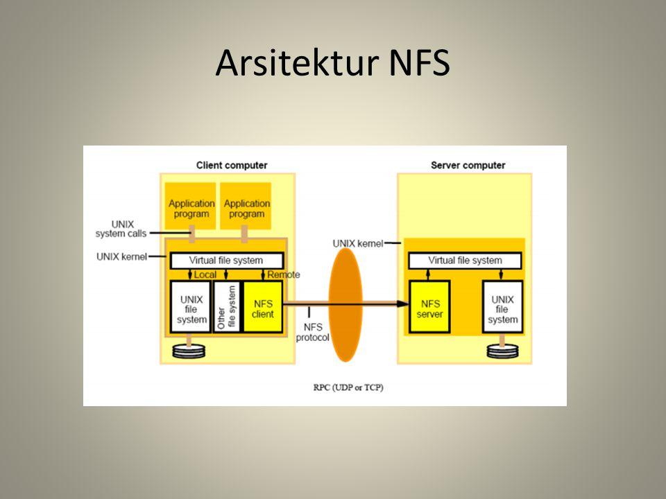 Arsitektur NFS