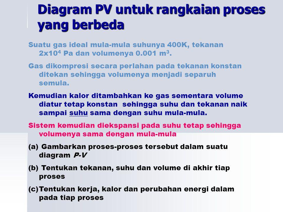 Diagram PV untuk rangkaian proses yang berbeda Suatu gas ideal mula-mula suhunya 400K, tekanan 2x10 4 Pa dan volumenya 0.001 m 3. Gas dikompresi secar