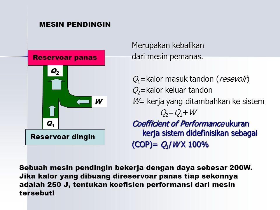 Merupakan kebalikan dari mesin pemanas. Q 1 =kalor masuk tandon (resevoir) Q 2 =kalor keluar tandon W= kerja yang ditambahkan ke sistem Q2=Q1+WQ2=Q1+W