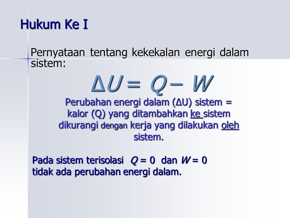 Hukum Ke I Pernyataan tentang kekekalan energi dalam sistem: Pernyataan tentang kekekalan energi dalam sistem: ∆U = Q – W ∆U = Q – W Perubahan energi
