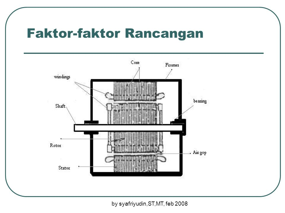 by syafriyudin,ST,MT, feb 2008 Faktor-faktor Rancangan