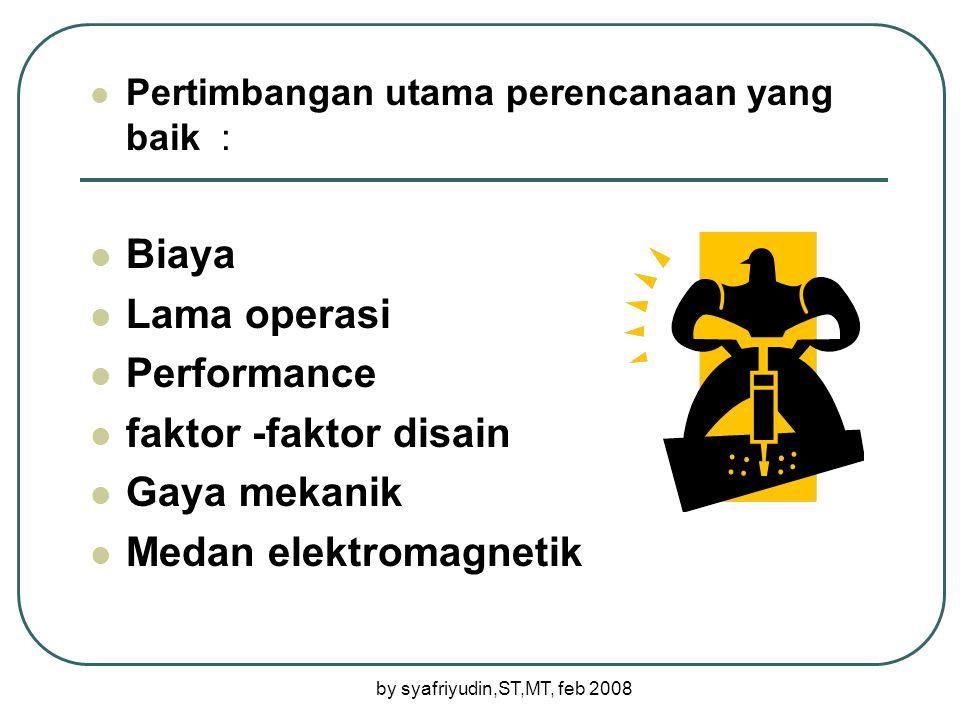 by syafriyudin,ST,MT, feb 2008 Perancangan Mesin-mesin Ilmu teknik merupakan aplikasi ekonomis dari prinsip ilmiah atas berbagai permasalahan perancangan praktis.