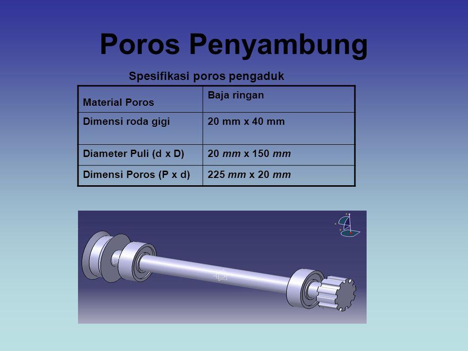 Poros Penyambung Material Poros Baja ringan Dimensi roda gigi20 mm x 40 mm Diameter Puli (d x D)20 mm x 150 mm Dimensi Poros (P x d)225 mm x 20 mm Spe
