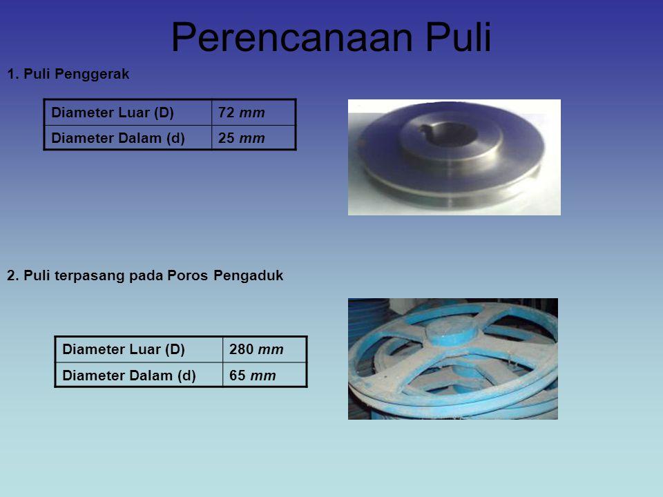 Perencanaan Puli 1. Puli Penggerak Diameter Luar (D)72 mm Diameter Dalam (d)25 mm 2. Puli terpasang pada Poros Pengaduk Diameter Luar (D)280 mm Diamet