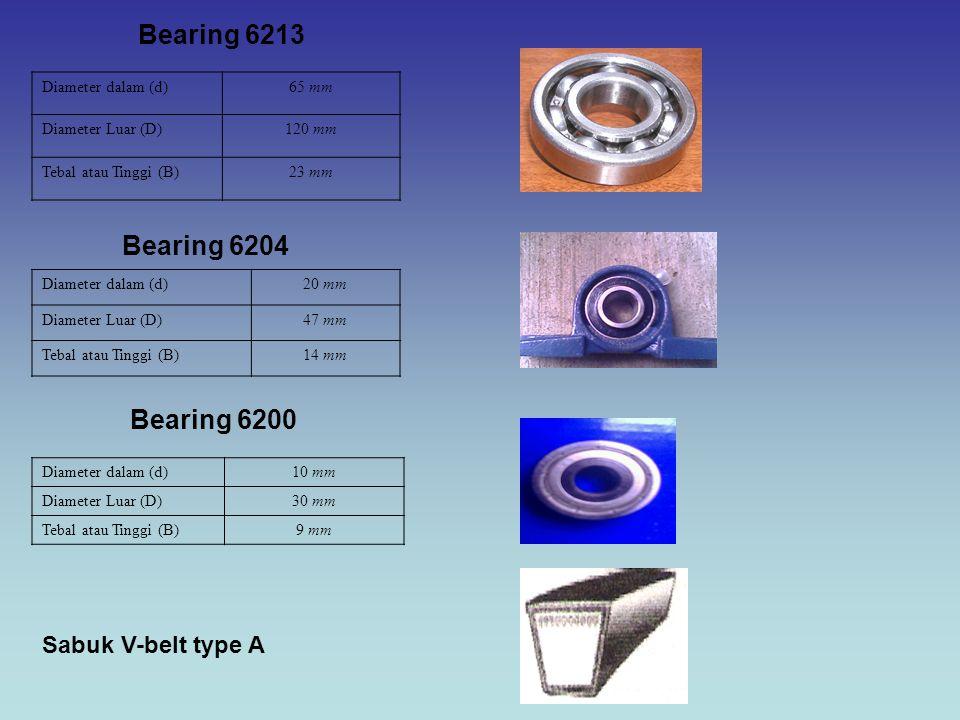 Bearing 6213 Diameter dalam (d)65 mm Diameter Luar (D)120 mm Tebal atau Tinggi (B)23 mm Diameter dalam (d)20 mm Diameter Luar (D)47 mm Tebal atau Ting