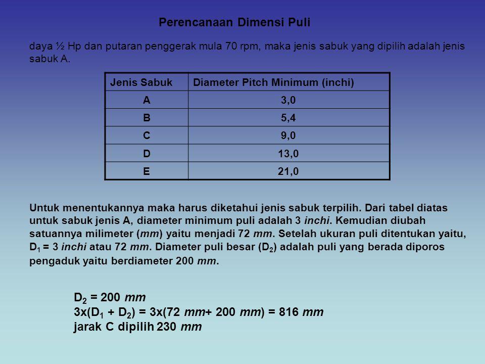 Perencanaan Dimensi Puli daya ½ Hp dan putaran penggerak mula 70 rpm, maka jenis sabuk yang dipilih adalah jenis sabuk A. Jenis SabukDiameter Pitch Mi