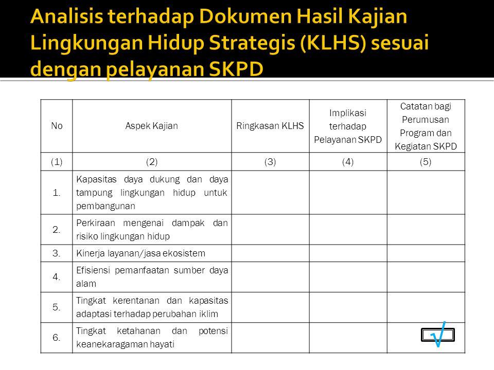 NoAspek KajianRingkasan KLHS Implikasi terhadap Pelayanan SKPD Catatan bagi Perumusan Program dan Kegiatan SKPD (1)(2)(3)(4)(5) 1.