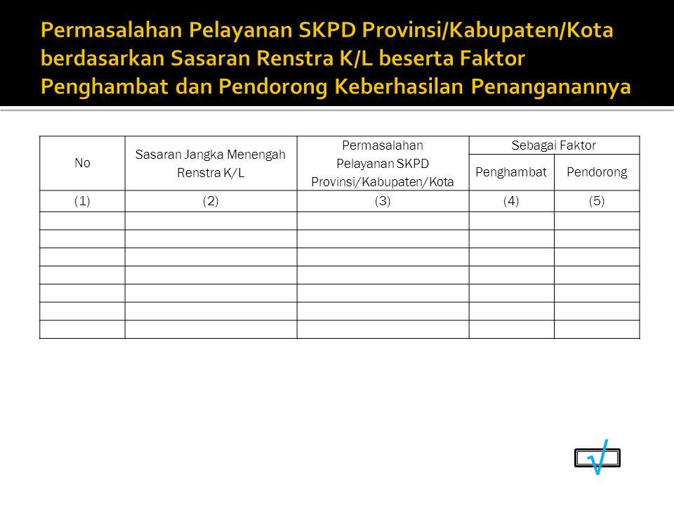No Sasaran Jangka Menengah Renstra K/L Permasalahan Pelayanan SKPD Provinsi/Kabupaten/Kota Sebagai Faktor PenghambatPendorong (1)(2)(3)(4)(5) √