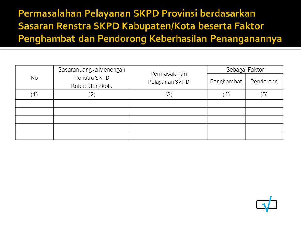 No Sasaran Jangka Menengah Renstra SKPD Kabupaten/kota Permasalahan Pelayanan SKPD Sebagai Faktor PenghambatPendorong (1)(2)(3)(4)(5) √