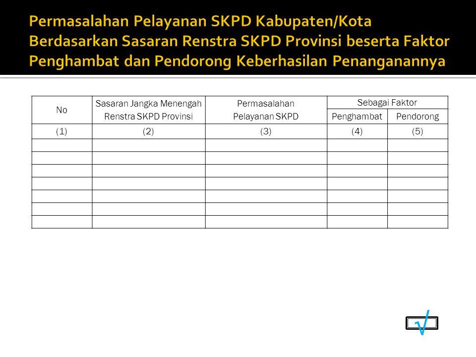 No Sasaran Jangka Menengah Renstra SKPD Provinsi Permasalahan Pelayanan SKPD Sebagai Faktor PenghambatPendorong (1)(2)(3)(4)(5) √