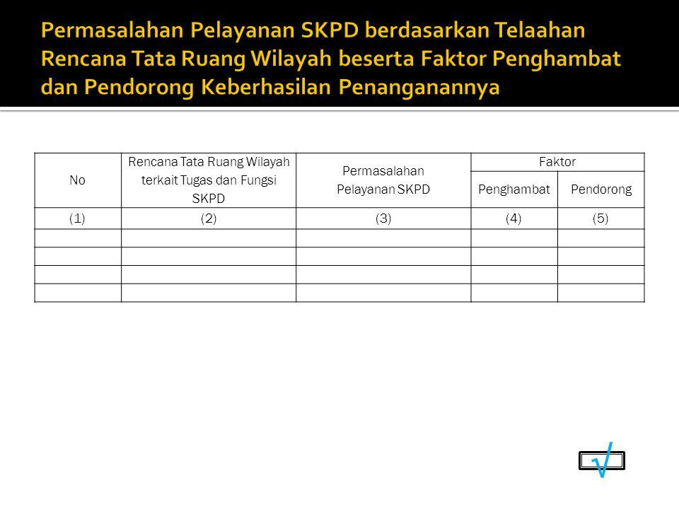 No Rencana Tata Ruang Wilayah terkait Tugas dan Fungsi SKPD Permasalahan Pelayanan SKPD Faktor PenghambatPendorong (1)(2)(3)(4)(5) √