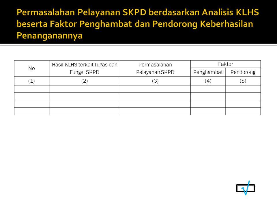 No Hasil KLHS terkait Tugas dan Fungsi SKPD Permasalahan Pelayanan SKPD Faktor PenghambatPendorong (1)(2)(3)(4)(5) √