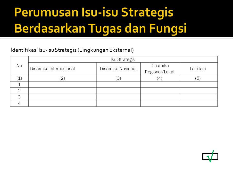 No Isu Strategis Dinamika InternasionalDinamika Nasional Dinamika Regional/Lokal Lain-lain (1)(2) (3)(4) (5) 1 2 3 4 Identifikasi Isu-Isu Strategis (Lingkungan Eksternal) √