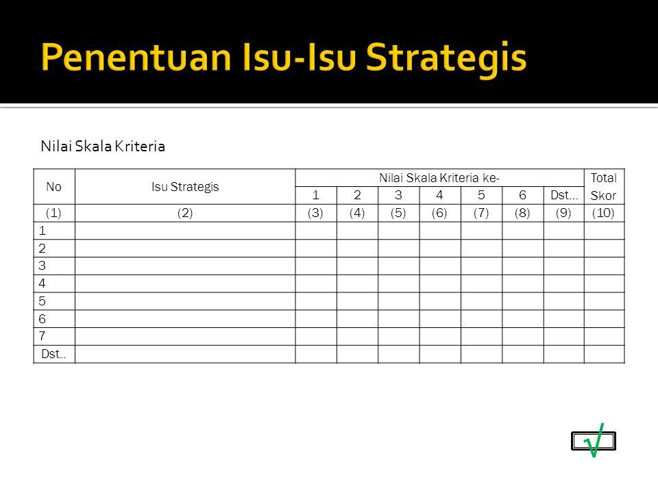 NoIsu Strategis Nilai Skala Kriteria ke- Total Skor 123456Dst… (1) (2)(3)(4)(5)(6)(7)(8)(9)(10) 1 2 3 4 5 6 7 Dst..
