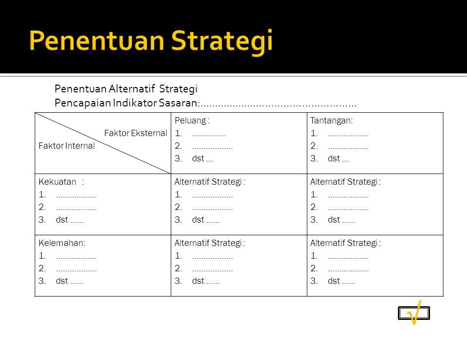 Faktor Eksternal Faktor Internal Peluang : 1.…………… 2.……………… 3.dst … Tantangan: 1.……………… 2.……………… 3.dst … Kekuatan : 1.……………… 2.……………… 3.dst …… Alternatif Strategi : 1.……………… 2.……………… 3.dst …… Alternatif Strategi : 1.……………… 2.……………… 3.dst …… Kelemahan: 1.……………… 2.……………… 3.dst …… Alternatif Strategi : 1.……………… 2.……………… 3.dst …… Alternatif Strategi : 1.……………… 2.……………… 3.dst …… Penentuan Alternatif Strategi Pencapaian Indikator Sasaran:....................................................