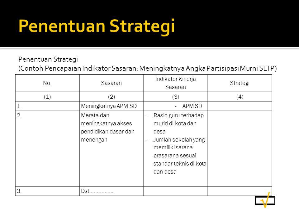 No.Sasaran Indikator Kinerja Sasaran Strategi (1)(2)(3)(4) 1.Meningkatnya APM SD - APM SD 2.