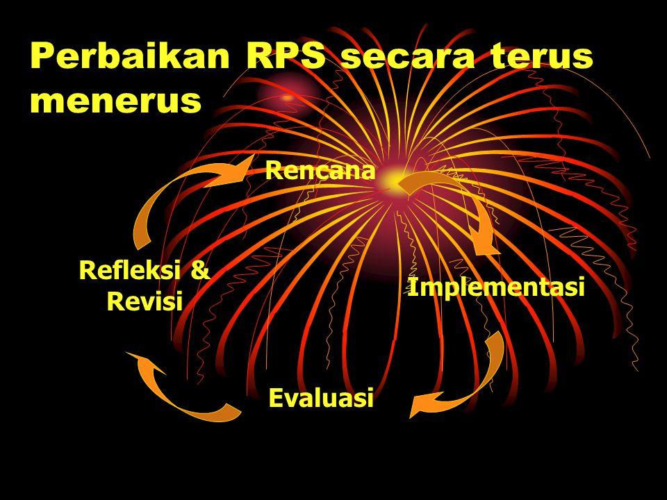 Desain, Implementasi dan Evaluasi RPS Desain RPS Desain RPS Implementasi RPS Implementasi RPS Evaluasi RPS Evaluasi RPS -Cakupan Isi RPS -Kualitas RPS