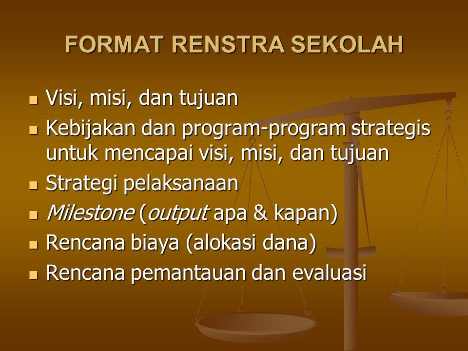 RENSTRA SEKOLAH Situasi Sekolah (tahun ini) Situasi Sekolah (tahun ini) Situasi Sekolah (5 tahun ke depan) Situasi Sekolah (5 tahun ke depan) Strategi