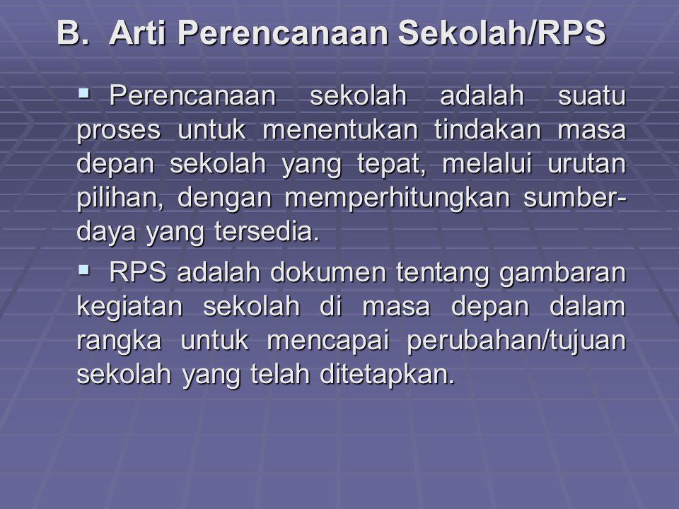 A.Pentingnya RPS RPS penting dimiliki untuk memberi arah dan bimbingan para pelaku sekolah dalam rangka menuju perubahan atau tujuan sekolah yang lebi