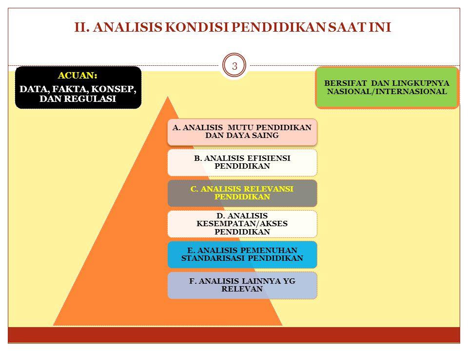 2 I.ANALISIS LINGKUNGAN STRATEGIS A. ANALISIS PERKEMBANGAN EKONOMI B.