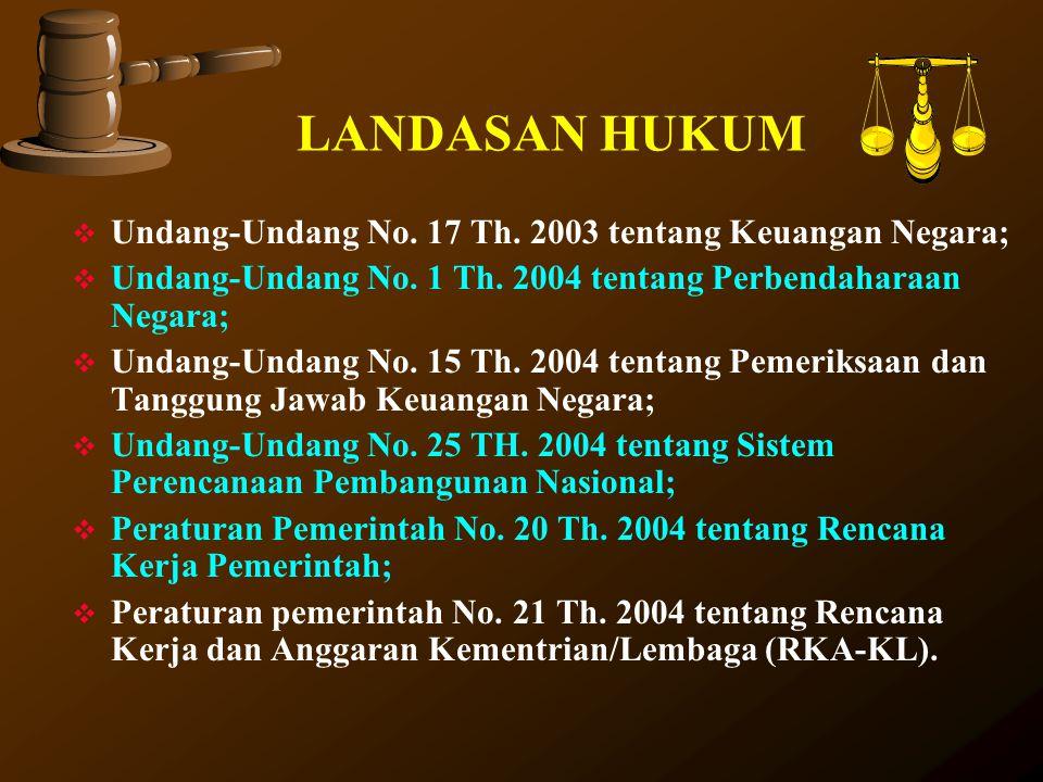 LANDASAN HUKUM  Undang-Undang No. 17 Th. 2003 tentang Keuangan Negara;  Undang-Undang No. 1 Th. 2004 tentang Perbendaharaan Negara;  Undang-Undang