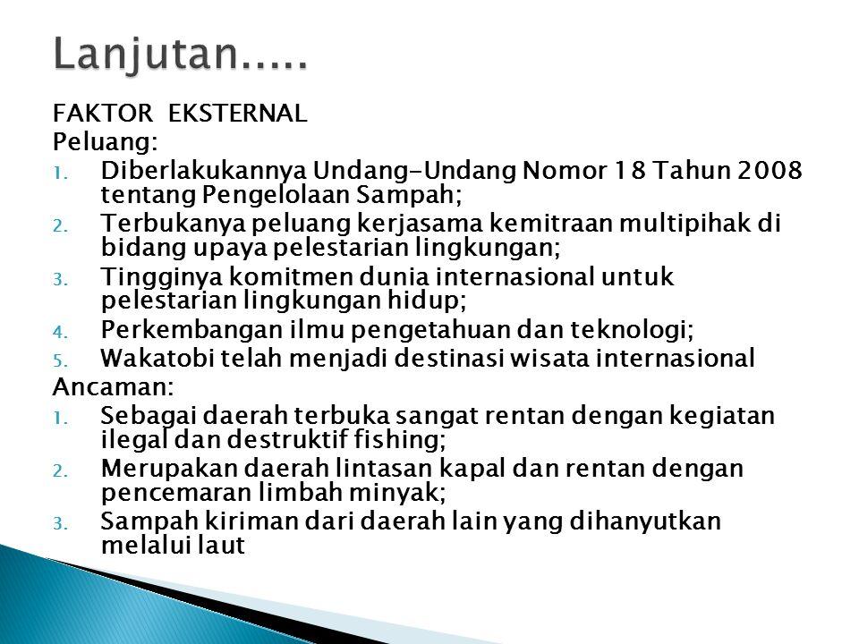 FAKTOR EKSTERNAL Peluang: 1.