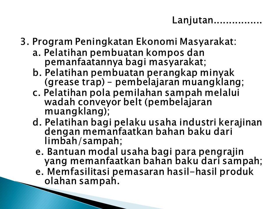 Lanjutan................3. Program Peningkatan Ekonomi Masyarakat: a.