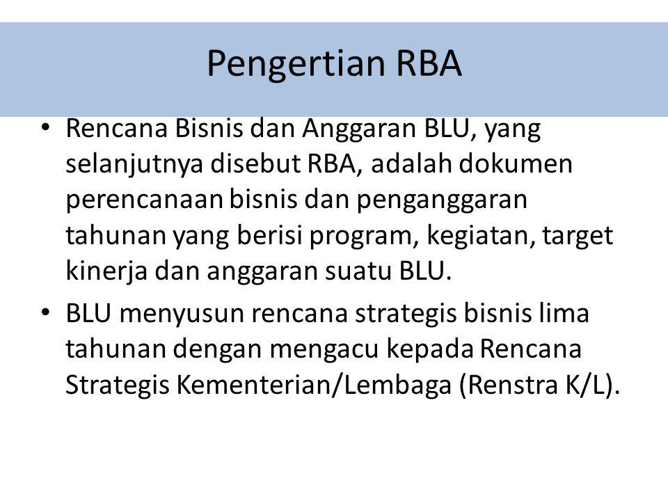Faktor internal meliputi : a) Pelayanan.b) Keuangan.