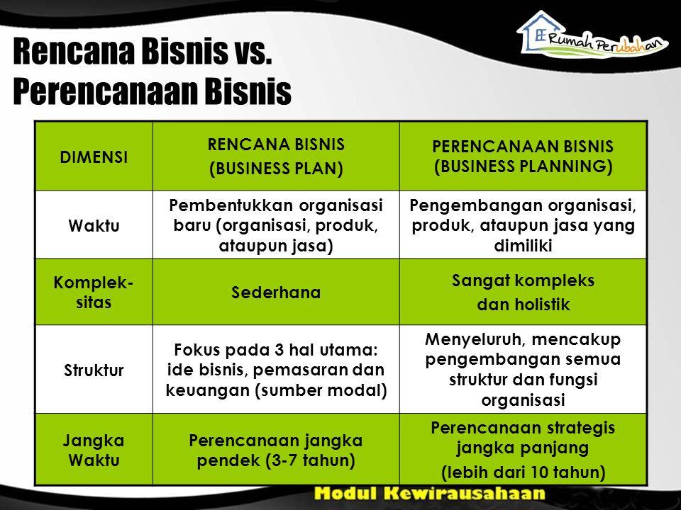 DIMENSI RENCANA BISNIS (BUSINESS PLAN) PERENCANAAN BISNIS (BUSINESS PLANNING) Waktu Pembentukkan organisasi baru (organisasi, produk, ataupun jasa) Pe