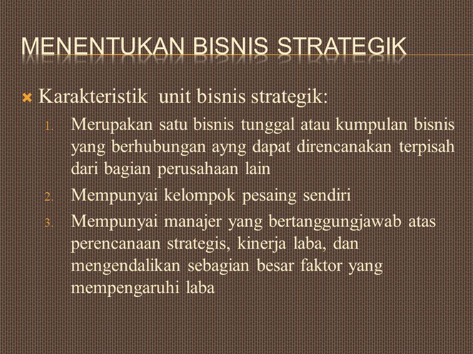  Karakteristik unit bisnis strategik: 1. Merupakan satu bisnis tunggal atau kumpulan bisnis yang berhubungan ayng dapat direncanakan terpisah dari ba