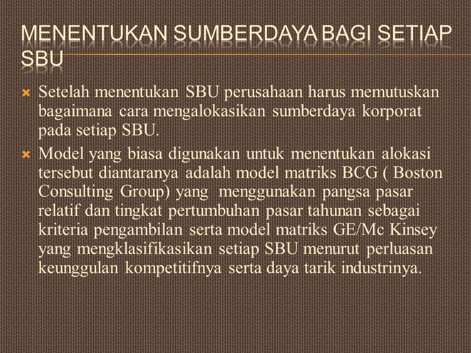  Setelah menentukan SBU perusahaan harus memutuskan bagaimana cara mengalokasikan sumberdaya korporat pada setiap SBU.  Model yang biasa digunakan u
