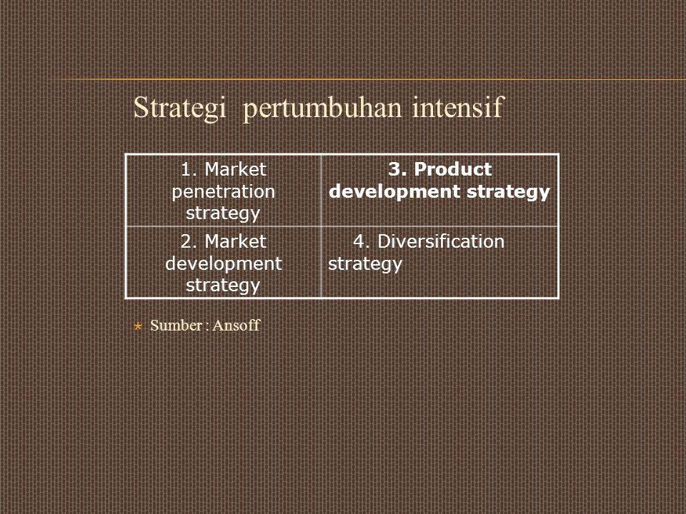 Strategi pertumbuhan intensif  Sumber : Ansoff 1. Market penetration strategy 3. Product development strategy 2. Market development strategy 4. Diver