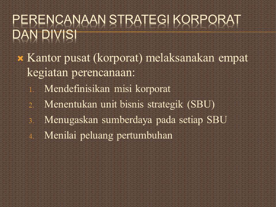  Kantor pusat (korporat) melaksanakan empat kegiatan perencanaan: 1. Mendefinisikan misi korporat 2. Menentukan unit bisnis strategik (SBU) 3. Menuga