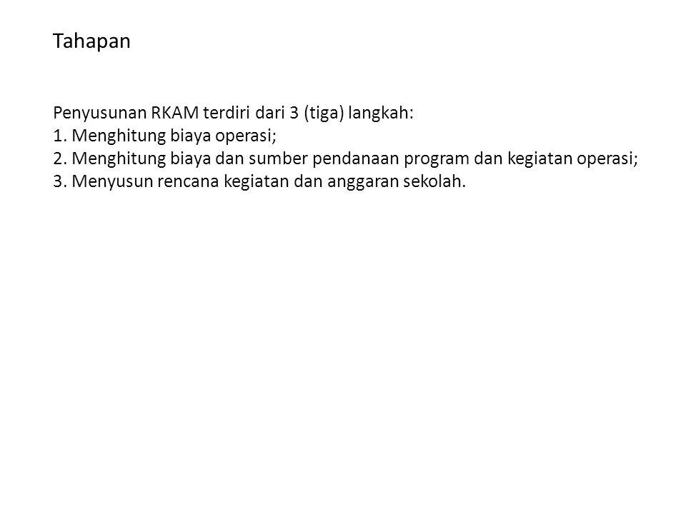 Penyusunan RKAM terdiri dari 3 (tiga) langkah: 1. Menghitung biaya operasi; 2. Menghitung biaya dan sumber pendanaan program dan kegiatan operasi; 3.