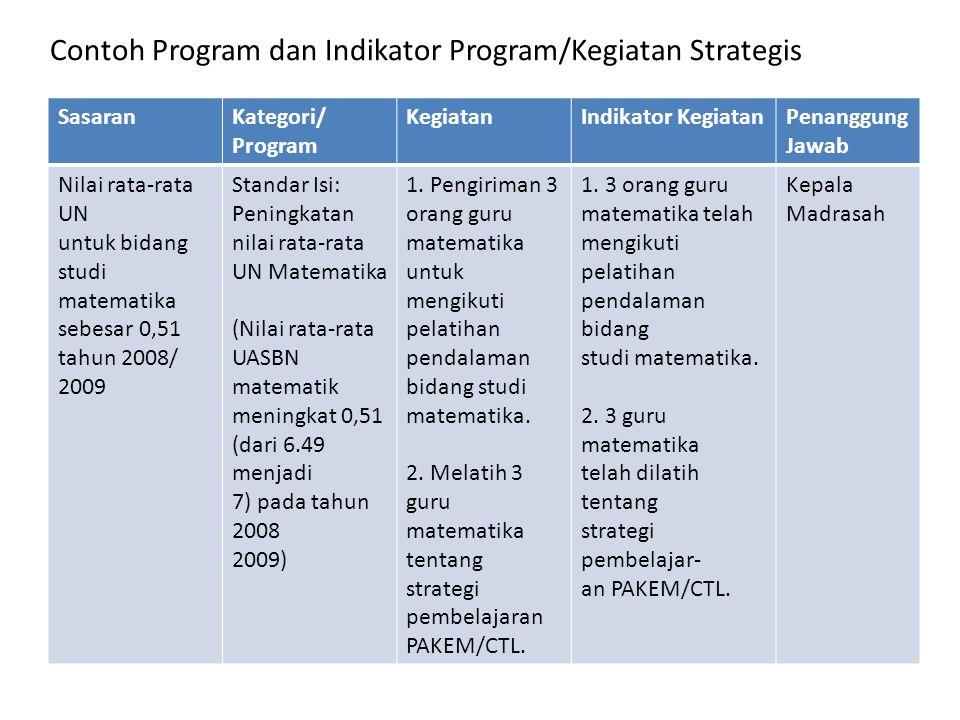 SasaranKategori/ Program KegiatanIndikator KegiatanPenanggung Jawab Nilai rata-rata UN untuk bidang studi matematika sebesar 0,51 tahun 2008/ 2009 Sta