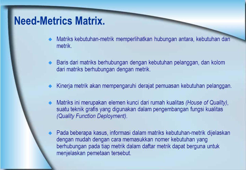 Need-Metrics Matrix.  Matriks kebutuhan-metrik memperlihatkan hubungan antara, kebutuhan dan metrik.  Baris dari matriks berhubungan dengan kebutuha
